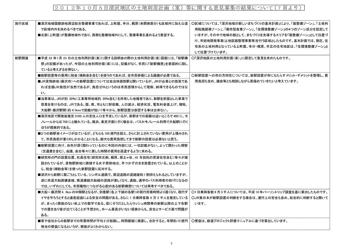 説明: 説明: 説明: http://fujikama.coolblog.jp/2012/NOV/20121006KMKR.jpg