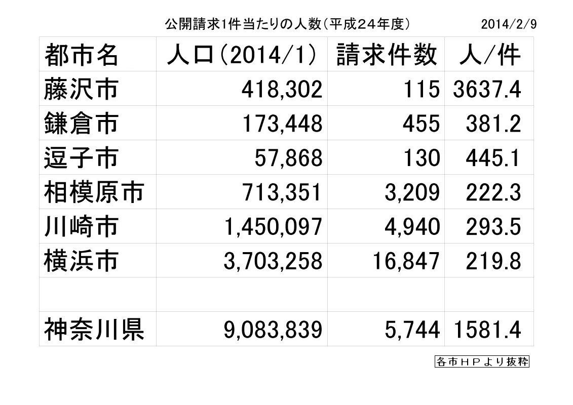 http://fujikama.coolblog.jp/2014/JAN/20140201C.jpg