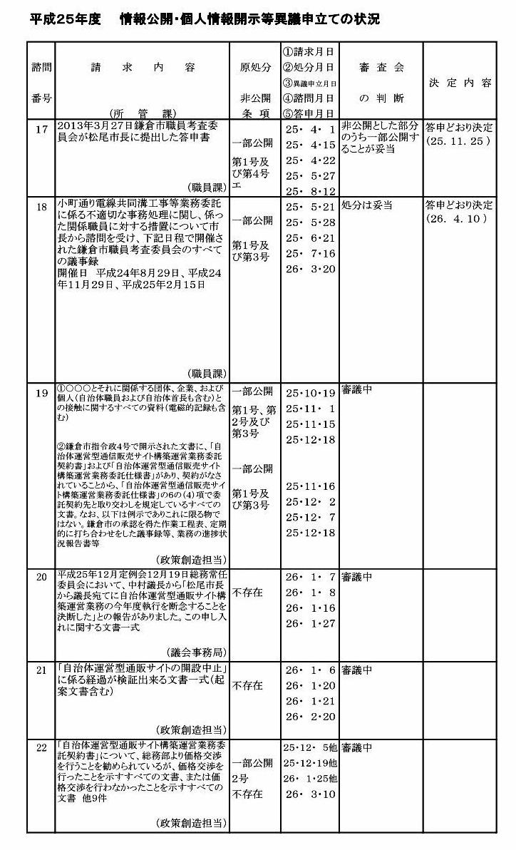 http://fujikama.coolblog.jp/2014/MAY/20140518.jpg