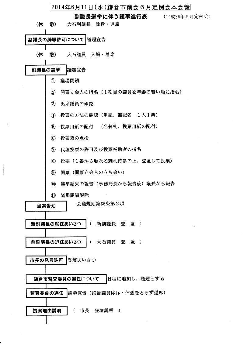 http://fujikama.coolblog.jp/2014/MAY/201406091.jpg