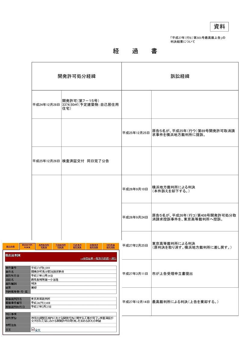 http://fujikama.coolblog.jp/2015/SEP/20151215K.jpg