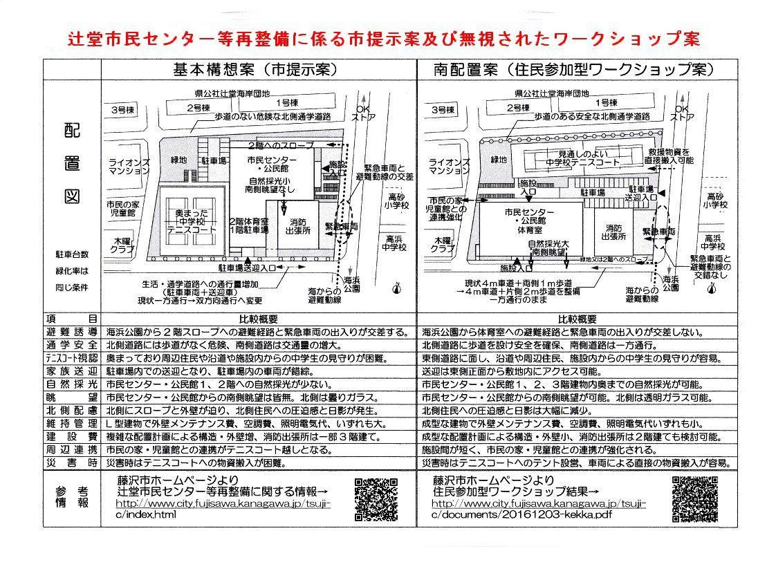 http://fujikama.coolblog.jp/2017/20170131T.jpg